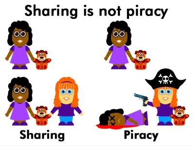 Dalinimasis failais nėra piratavimas